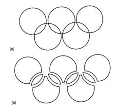 5 overlapping rings - showing how we perceive the simplest shapes
